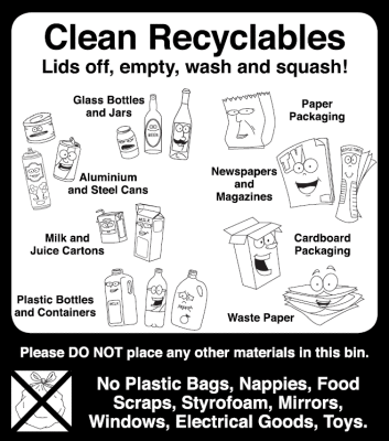 Image of Accepted Clean Recyclables
