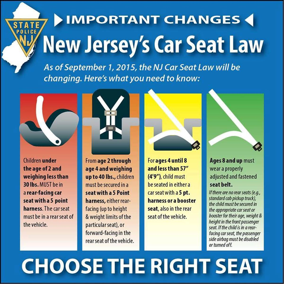 Nj State Police Car Seat Check